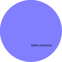 Define Direction